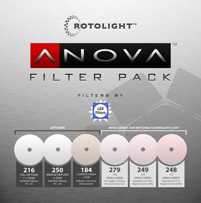 Rotolight RL-RL-ANVPRO2-RFP Replacement 6 piece filter pack for Anova PRO2 Series