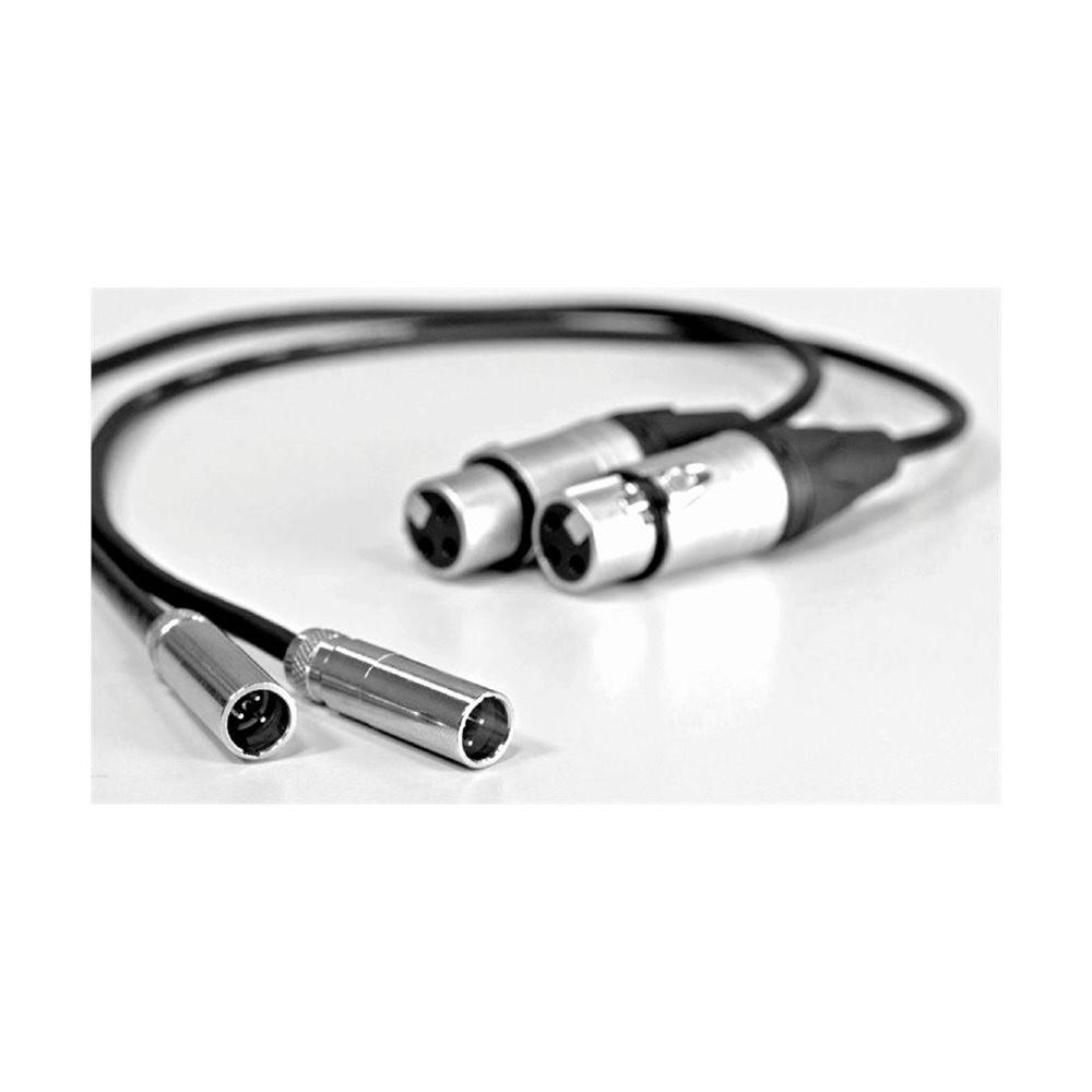 Blackmagic Video Assist Mini XLR Cables